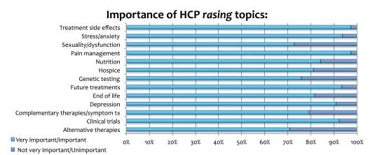 HCP should raise....jpg